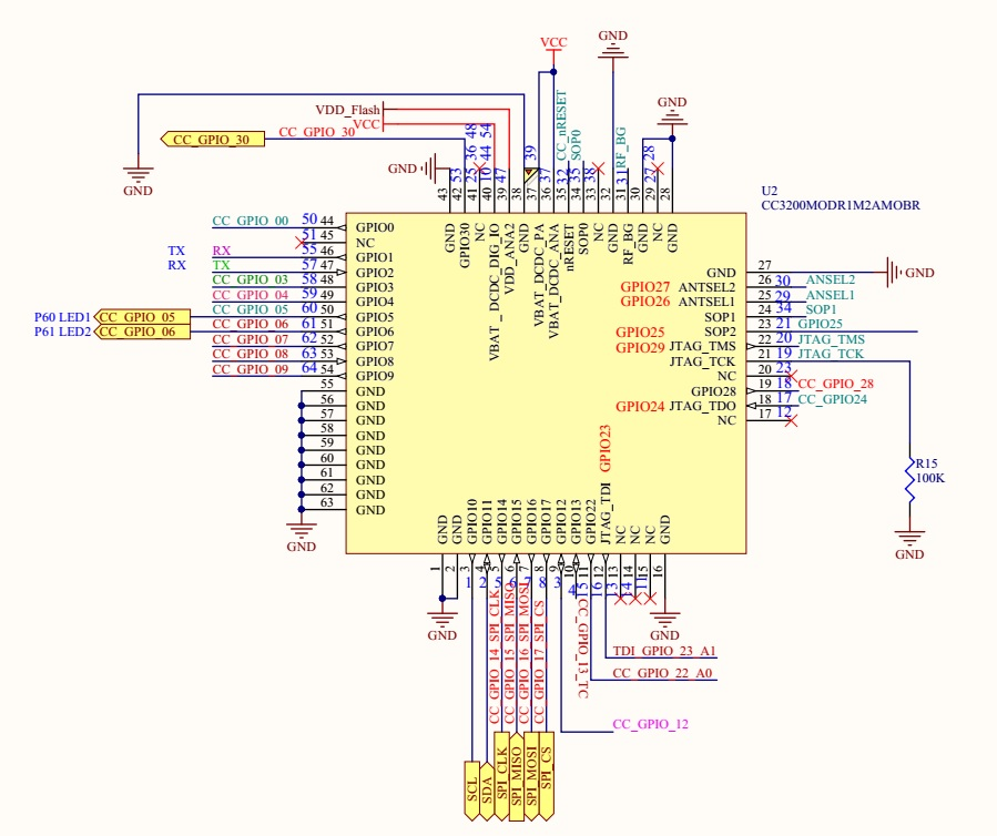 the following image shows the relationship between gpio and pin numbers